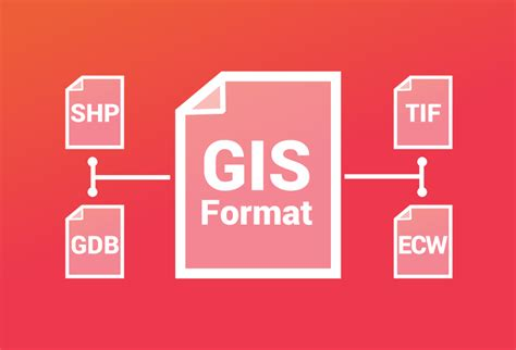The Ultimate List of GIS Formats - Geospatial File